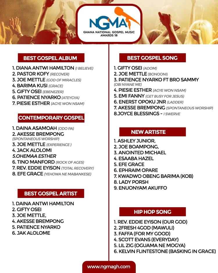 2018 National Gospel Music Awards 3